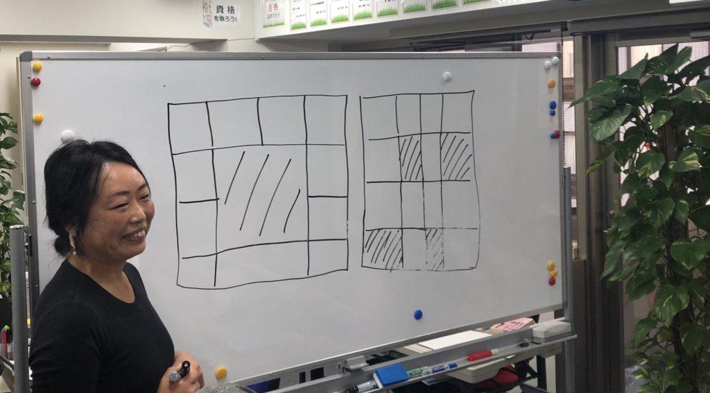 ミス長谷川の英語講座~継続は力なり~のイメージ画像